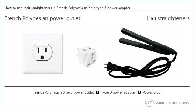 How to use  hair straighteners in French Polynesia using a type B power adapter