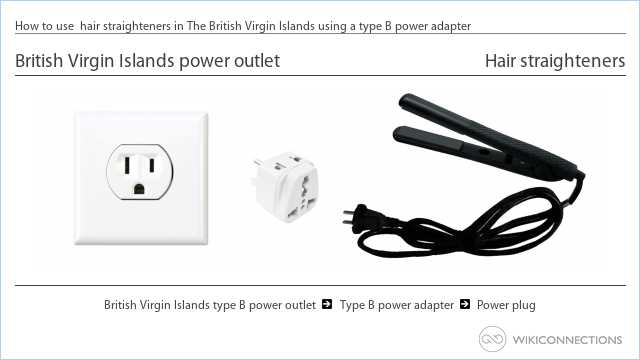 How to use  hair straighteners in The British Virgin Islands using a type B power adapter