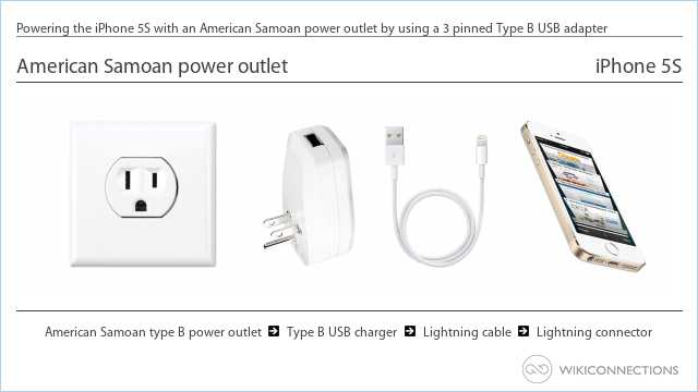Powering the iPhone 5S with an American Samoan power outlet by using a 3 pinned Type B USB adapter