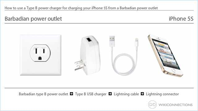 How to use a Type B power charger for charging your iPhone 5S from a Barbadian power outlet