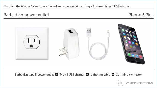 Charging the iPhone 6 Plus from a Barbadian power outlet by using a 3 pinned Type B USB adapter