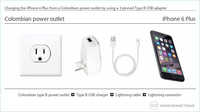 Charging the iPhone 6 Plus from a Colombian power outlet by using a 3 pinned Type B USB adapter