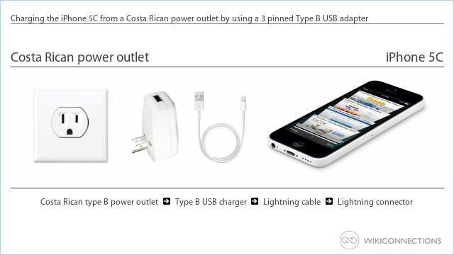 Charging the iPhone 5C from a Costa Rican power outlet by using a 3 pinned Type B USB adapter