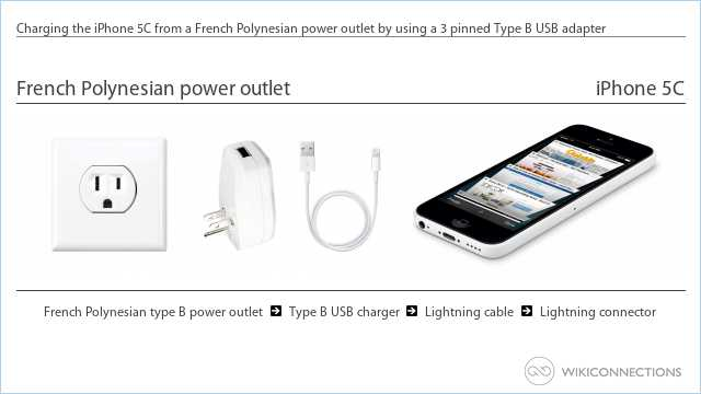 Charging the iPhone 5C from a French Polynesian power outlet by using a 3 pinned Type B USB adapter