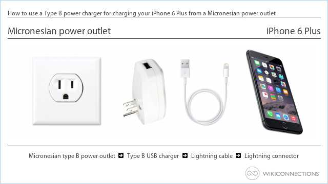 How to use a Type B power charger for charging your iPhone 6 Plus from a Micronesian power outlet