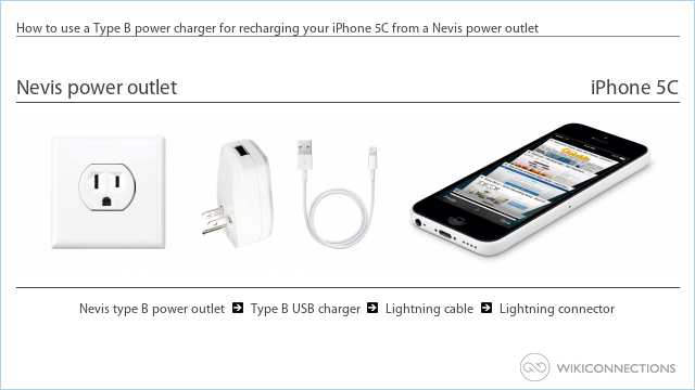 How to use a Type B power charger for recharging your iPhone 5C from a Nevis power outlet