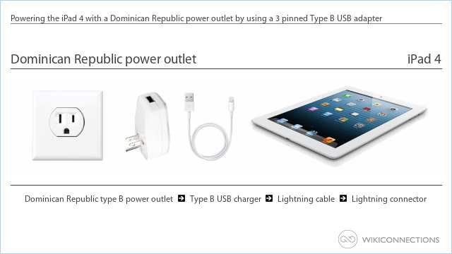 Powering the iPad 4 with a Dominican Republic power outlet by using a 3 pinned Type B USB adapter