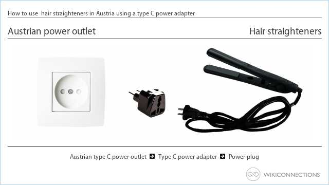 How to use  hair straighteners in Austria using a type C power adapter