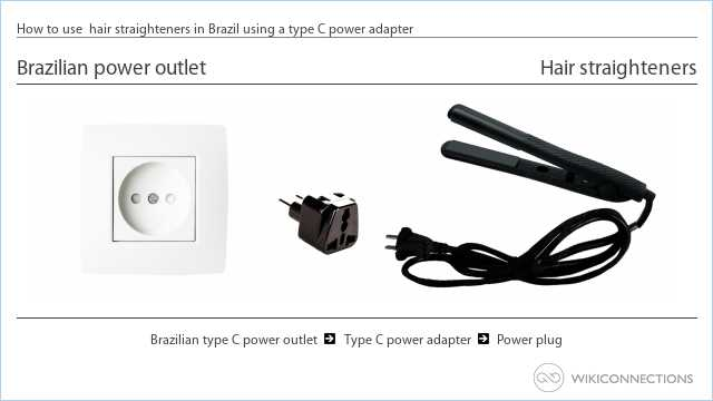 How to use  hair straighteners in Brazil using a type C power adapter