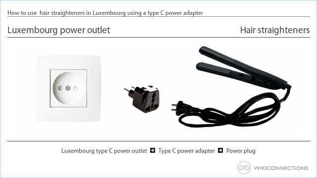 How to use  hair straighteners in Luxembourg using a type C power adapter