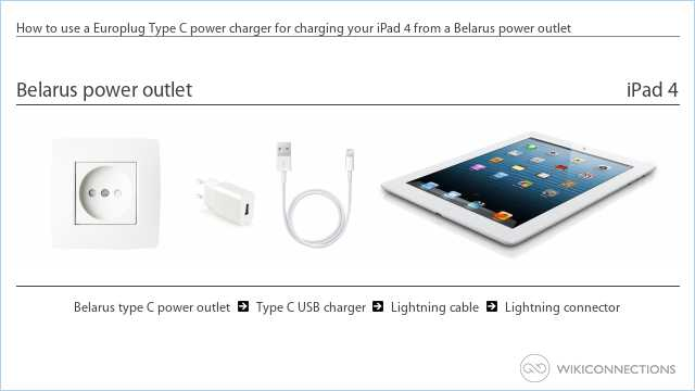 How to use a Europlug Type C power charger for charging your iPad 4 from a Belarus power outlet