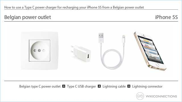 How to use a Type C power charger for recharging your iPhone 5S from a Belgian power outlet