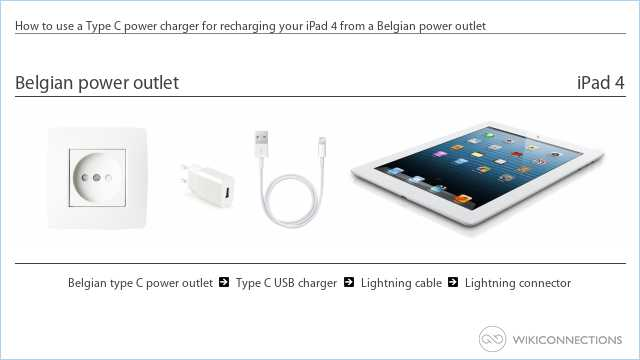 How to use a Type C power charger for recharging your iPad 4 from a Belgian power outlet