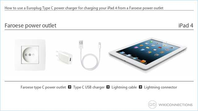 How to use a Europlug Type C power charger for charging your iPad 4 from a Faroese power outlet