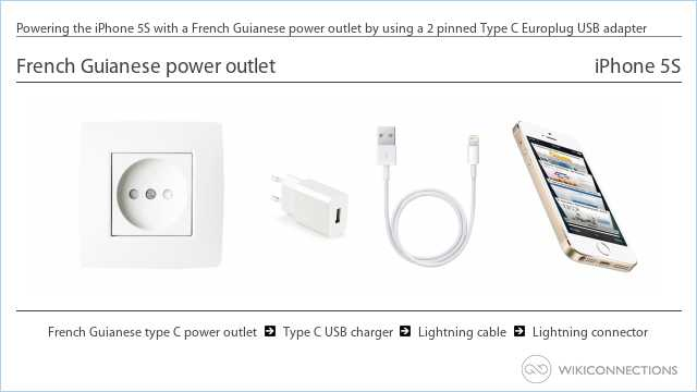 Powering the iPhone 5S with a French Guianese power outlet by using a 2 pinned Type C Europlug USB adapter