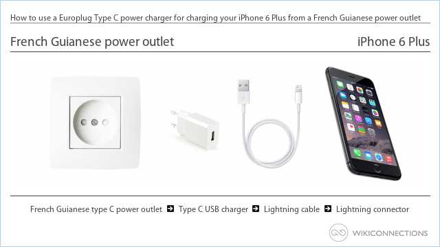 How to use a Europlug Type C power charger for charging your iPhone 6 Plus from a French Guianese power outlet