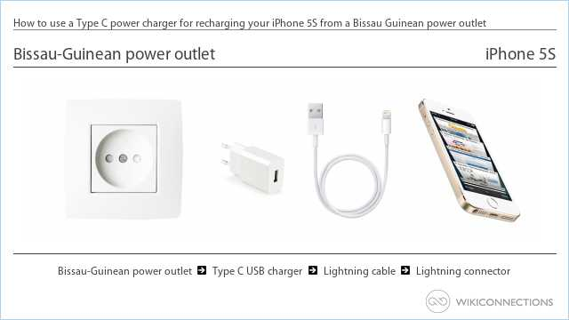 How to use a Type C power charger for recharging your iPhone 5S from a Bissau-Guinean power outlet