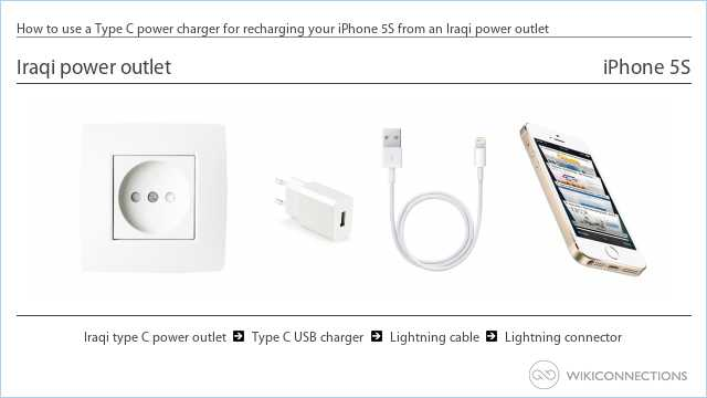 How to use a Type C power charger for recharging your iPhone 5S from an Iraqi power outlet