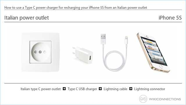 How to use a Type C power charger for recharging your iPhone 5S from an Italian power outlet