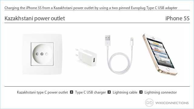 Charging the iPhone 5S from a Kazakhstani power outlet by using a two pinned Europlug Type C USB adapter