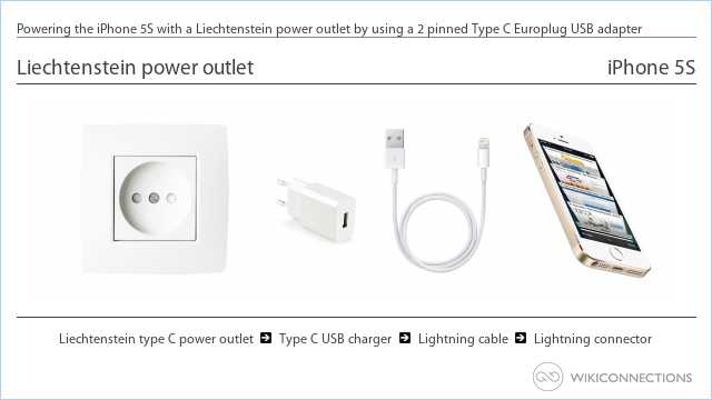 Powering the iPhone 5S with a Liechtenstein power outlet by using a 2 pinned Type C Europlug USB adapter