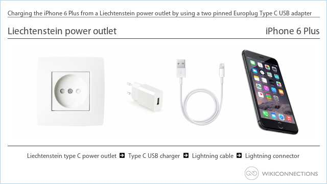 Charging the iPhone 6 Plus from a Liechtenstein power outlet by using a two pinned Europlug Type C USB adapter