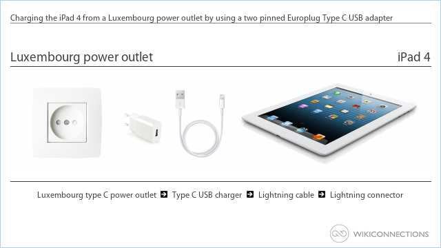 Charging the iPad 4 from a Luxembourg power outlet by using a two pinned Europlug Type C USB adapter