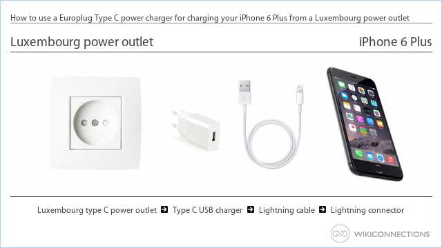 How to use a Europlug Type C power charger for charging your iPhone 6 Plus from a Luxembourg power outlet