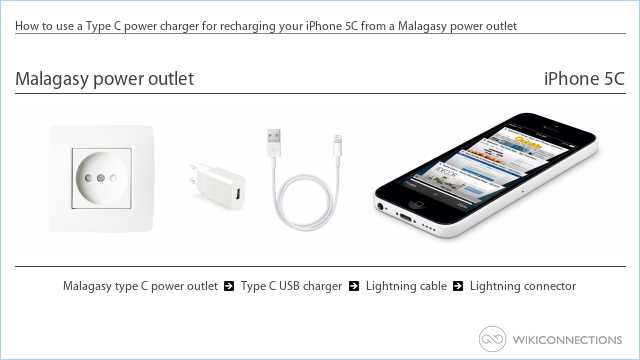 How to use a Type C power charger for recharging your iPhone 5C from a Malagasy power outlet