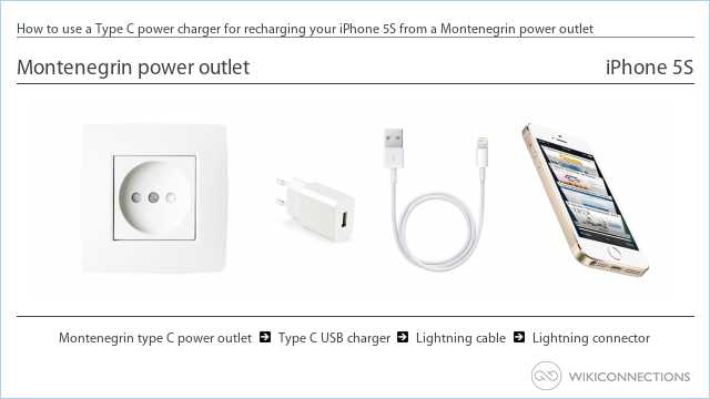 How to use a Type C power charger for recharging your iPhone 5S from a Montenegrin power outlet