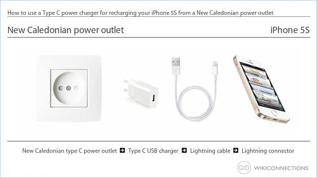 How to use a Type C power charger for recharging your iPhone 5S from a New Caledonian power outlet