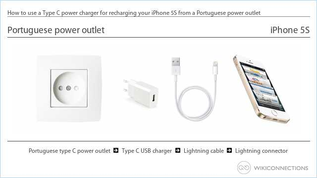How to use a Type C power charger for recharging your iPhone 5S from a Portuguese power outlet