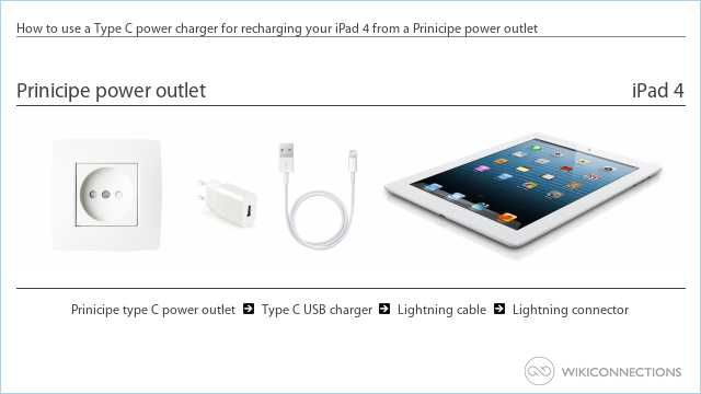 How to use a Type C power charger for recharging your iPad 4 from a Prinicipe power outlet