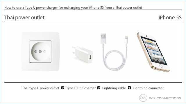 How to use a Type C power charger for recharging your iPhone 5S from a Thai power outlet
