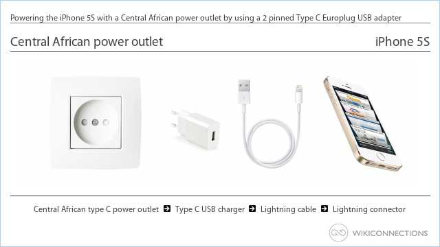 Powering the iPhone 5S with a Central African power outlet by using a 2 pinned Type C Europlug USB adapter