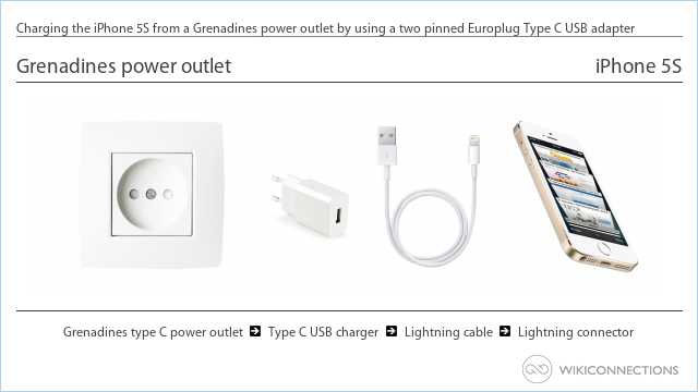 Charging the iPhone 5S from a Grenadines power outlet by using a two pinned Europlug Type C USB adapter