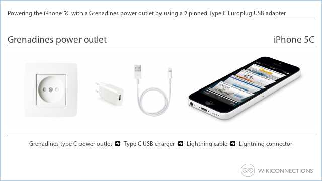 Powering the iPhone 5C with a Grenadines power outlet by using a 2 pinned Type C Europlug USB adapter