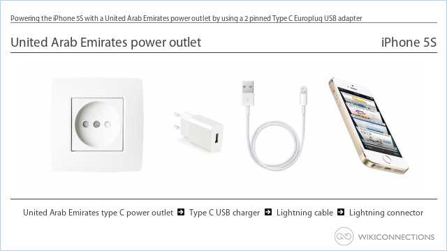 Powering the iPhone 5S with a United Arab Emirates power outlet by using a 2 pinned Type C Europlug USB adapter