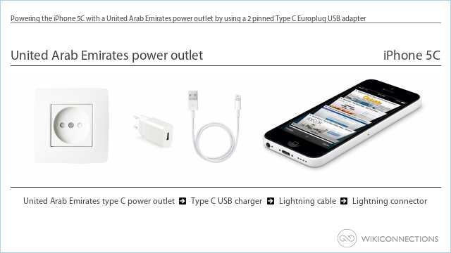 Powering the iPhone 5C with a United Arab Emirates power outlet by using a 2 pinned Type C Europlug USB adapter