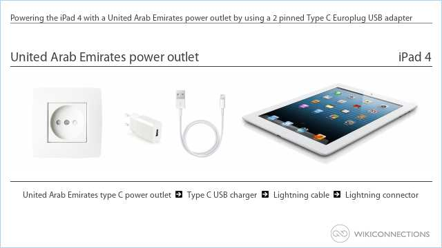 Powering the iPad 4 with a United Arab Emirates power outlet by using a 2 pinned Type C Europlug USB adapter