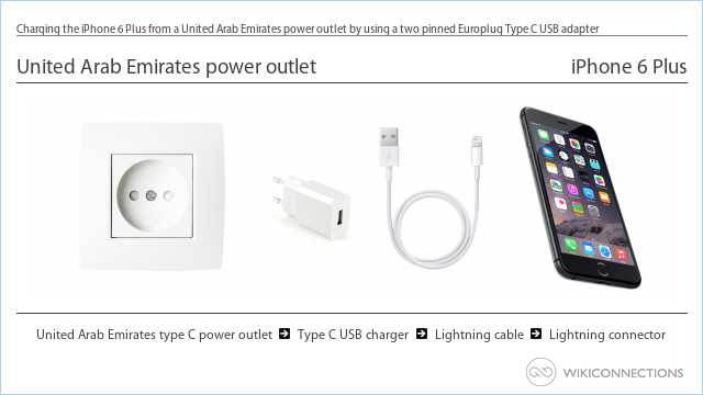 Charging the iPhone 6 Plus from a United Arab Emirates power outlet by using a two pinned Europlug Type C USB adapter