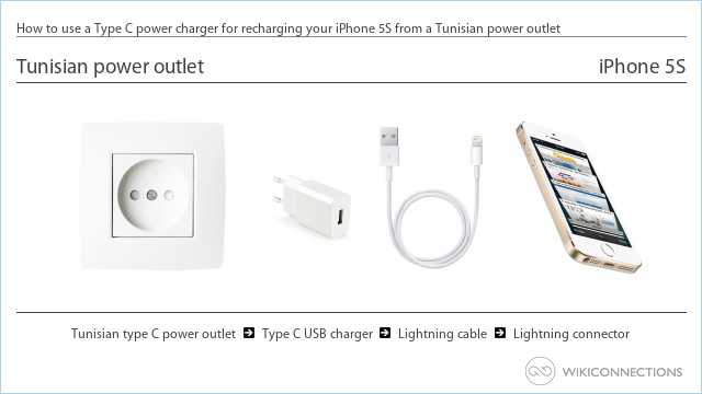 How to use a Type C power charger for recharging your iPhone 5S from a Tunisian power outlet