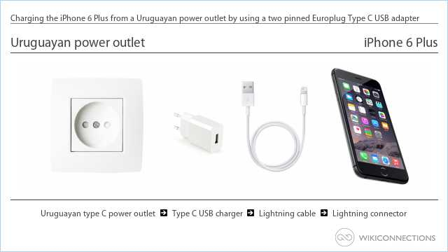 Charging the iPhone 6 Plus from a Uruguayan power outlet by using a two pinned Europlug Type C USB adapter
