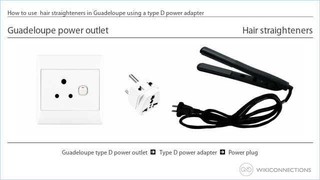 How to use  hair straighteners in Guadeloupe using a type D power adapter