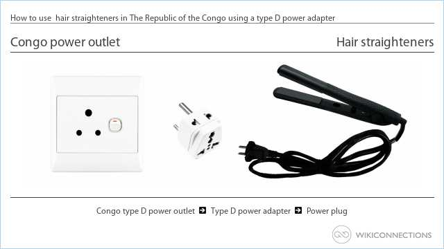 How to use  hair straighteners in The Republic of the Congo using a type D power adapter