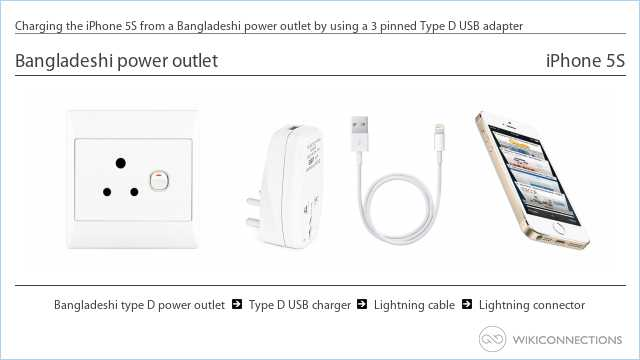 Charging the iPhone 5S from a Bangladeshi power outlet by using a 3 pinned Type D USB adapter