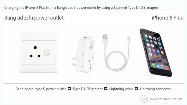 Charging the iPhone 6 Plus from a Bangladeshi power outlet by using a 3 pinned Type D USB adapter