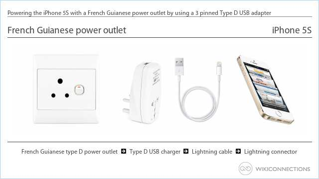 Powering the iPhone 5S with a French Guianese power outlet by using a 3 pinned Type D USB adapter