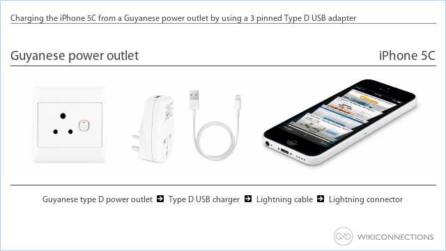 Charging the iPhone 5C from a Guyanese power outlet by using a 3 pinned Type D USB adapter