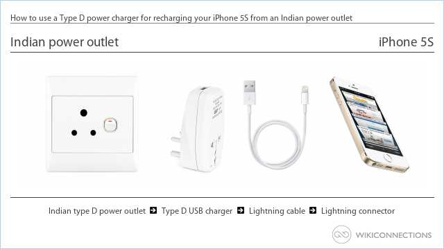 How to use a Type D power charger for recharging your iPhone 5S from an Indian power outlet